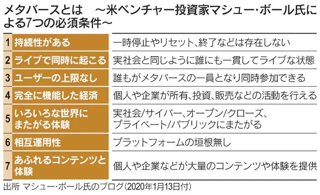 https://www.nikkei.com/article/DGXZQOUB239WW0T20C21A8000000/?unlock=1