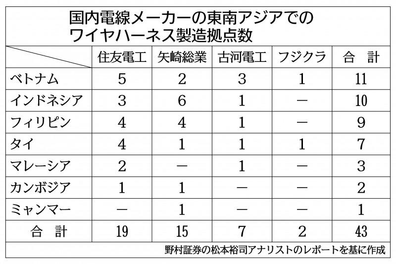 https://newswitch.jp/p/28681