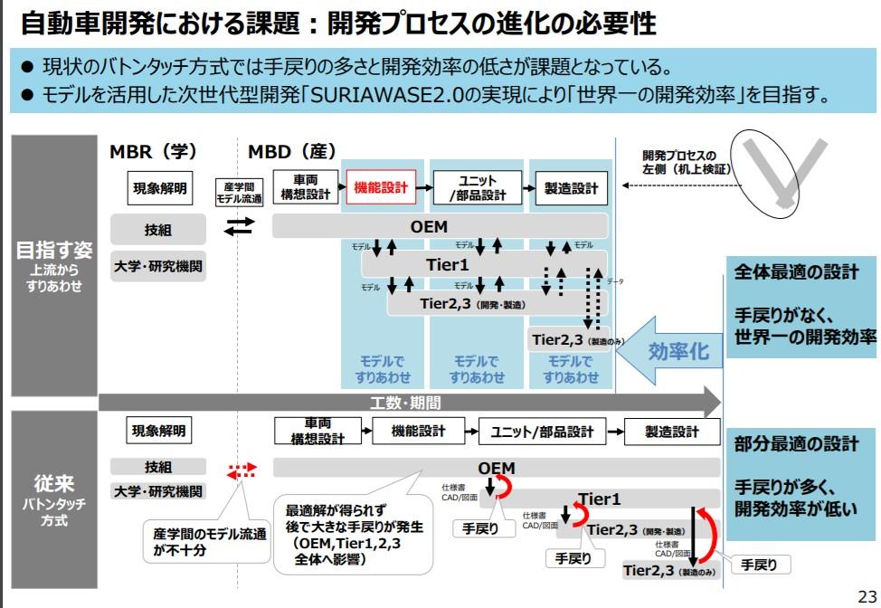https://www.meti.go.jp/meti_lib/report/2019FY/000582.pdf