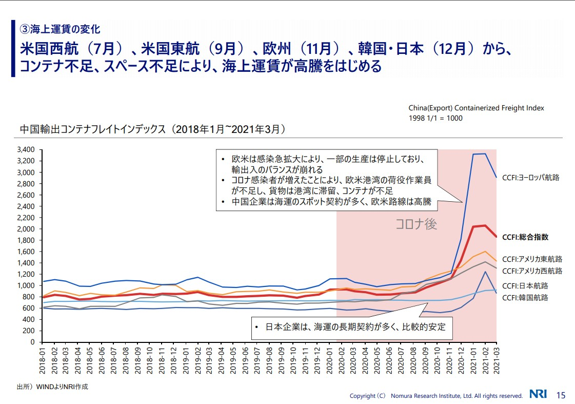 https://www.mlit.go.jp/report/press/content/001403344.pdf