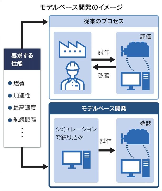 https://www.nikkei.com/article/DGXZQOUC228WG0S1A920C2000000/