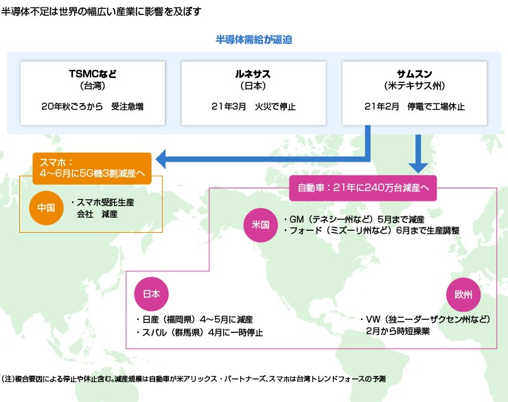 https://www.nikkei4946.com/knowledgebank/visual/detail.aspx?value=283&page=2#list