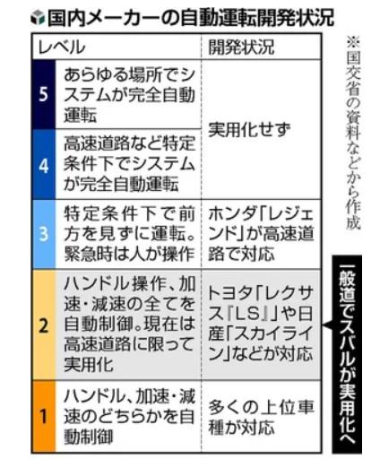 https://www.yomiuri.co.jp/economy/20210920-OYT1T50259/より引用