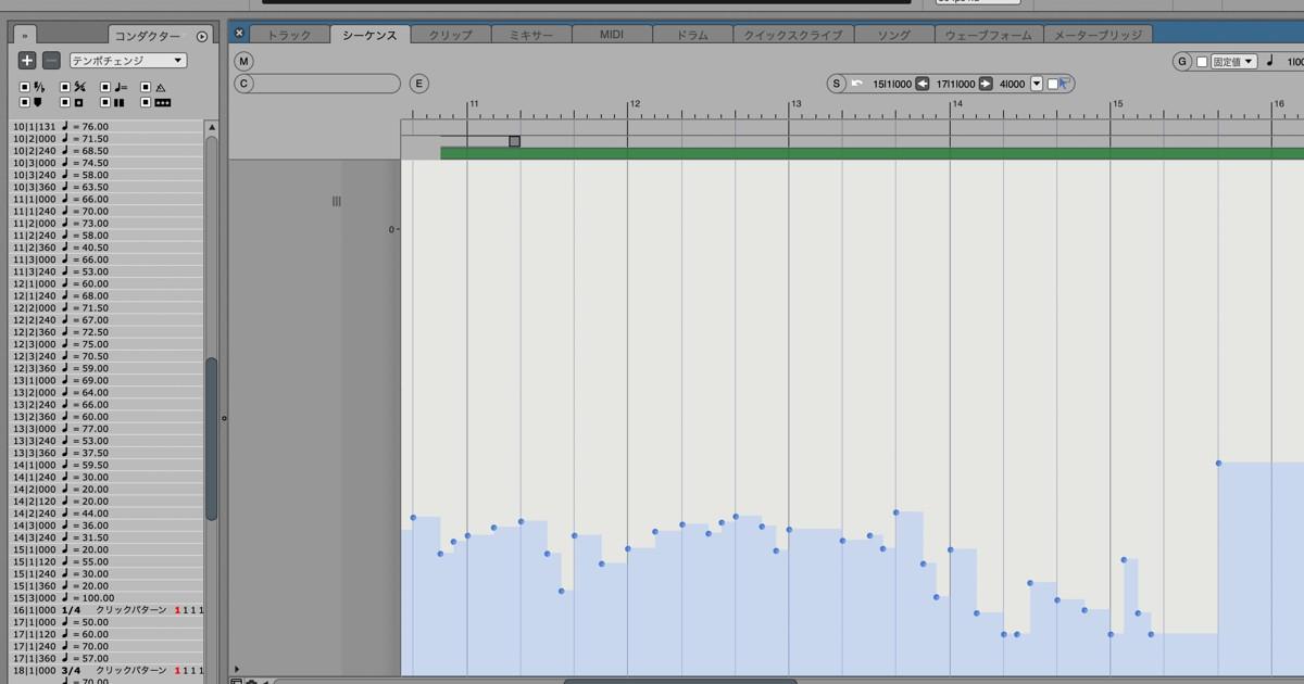 めんどくさいのは確かですが耳コピなどで原曲と完璧に合ったテンポ揺れを作ることもできます。