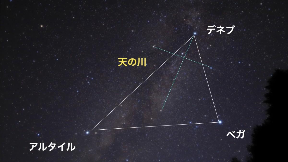 十字架と大三角を探してみてください(角度は時刻によって異なるため,この写真の通りとは限りません)