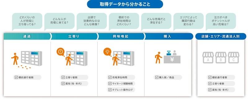 "引用:<a href=""https://www.toppan.co.jp/news/2021/06/nsrelease210624_1.html"">凸版印刷</a>"