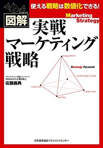 "<a href=""https://amzn.to/3z7aUJT"">実戦マーケティング戦略 (佐藤義典)</a>"